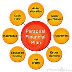 Personal Financial Planning.jpg