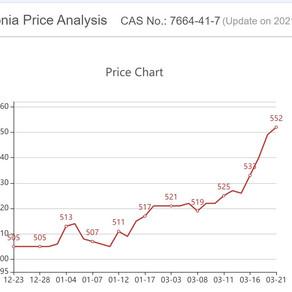 Precios siguen al alza en China