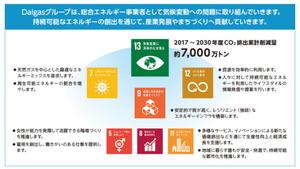 大阪ガス SDGs