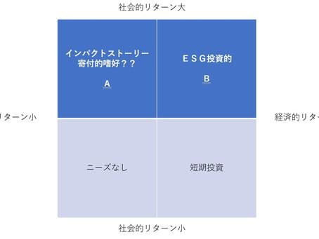 社会的インパクト投資とESG投資~セクター別の拡大方針~