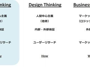 アートシンキングにおける人間中心主義とビジネスシンキングについて