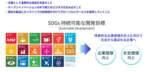 日水 SDGs