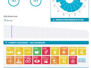 SDGsインデックス&ダッシュボード2018と、データ整備の必要性は普遍的か