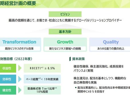 三井住友フィナンシャルグループのSDGsの取り組みと関連金融サービス