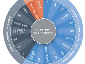 社会的インパクトにおける標準化としても注目される「国連責任銀行原則」
