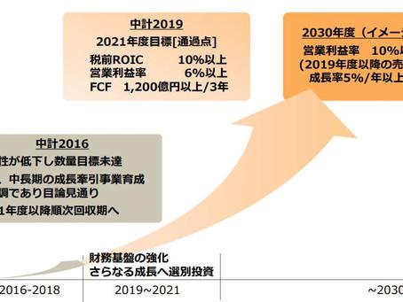 川崎重工の長期ビジョンと事業通じてのSDGs達成に貢献