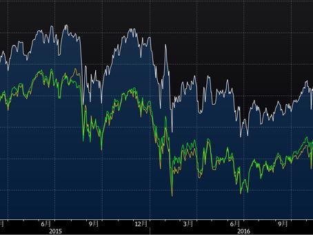 UBS~ウェルス・マネジメント分野におけるSDGs関連金融商品の販売を強化を表明~