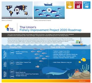 タイユニオン SDGs