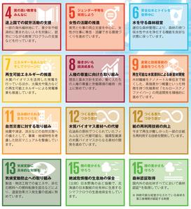 日本製紙 SDGs