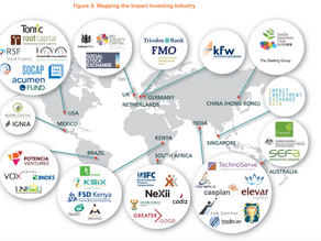 世界の主要な社会的インパクト投資機関の一覧