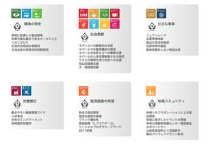 Loasis SDGs