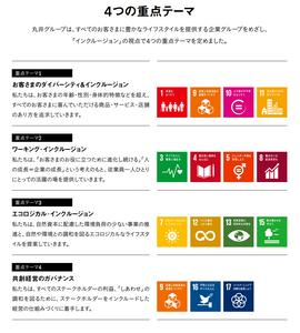丸井 SDGs