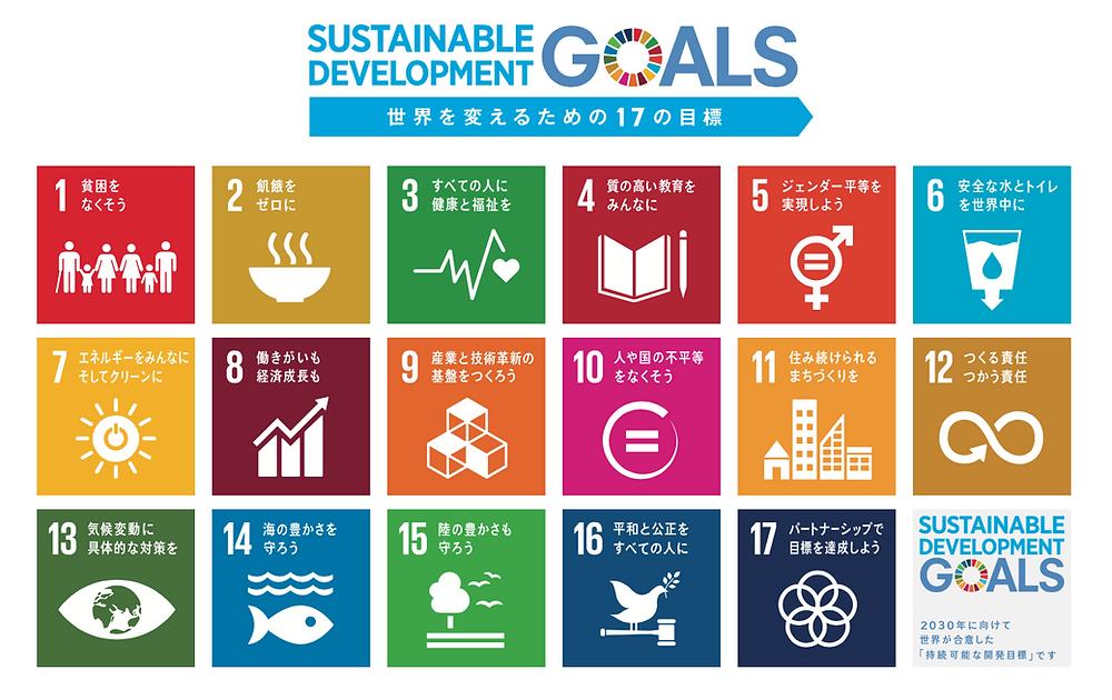 SDGs 中小企業