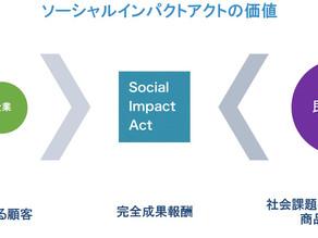 ソーシャルインパクトアクトによる社会課題の解決に向けた製品・サービスの支援