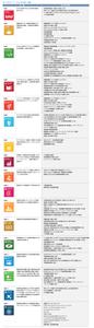 第一三共 SDGs