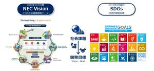NEC SDGs