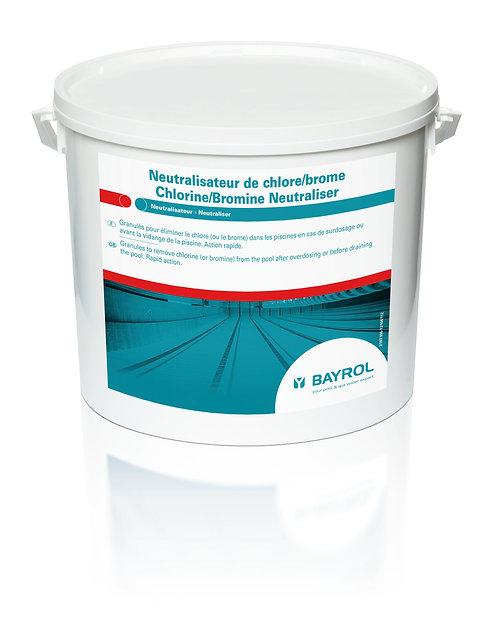 Chlorine/Bromine Neutraliser