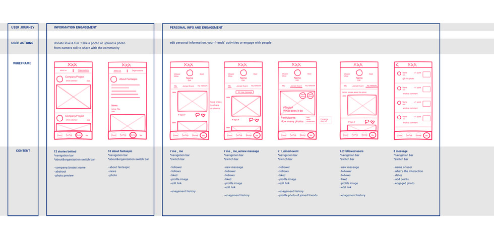 wireframes copy 2.jpg