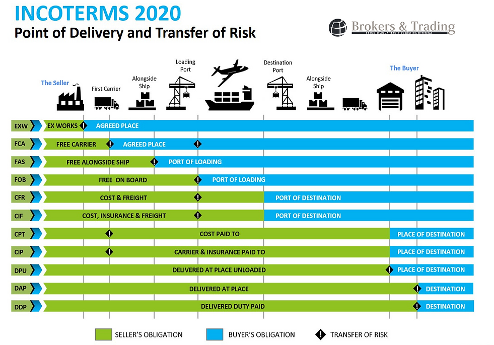 Incoterms2020.png