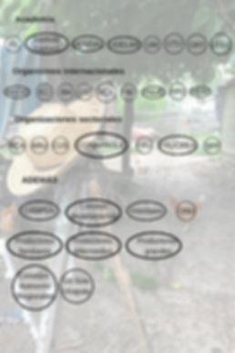 2-mapa-de-actores2-683x1024.jpg