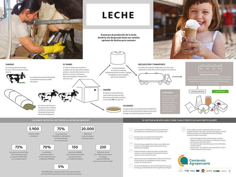Afiche_Leche final baja_page-0001.jpg