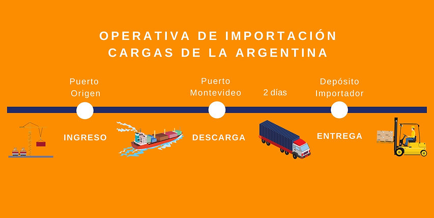 Operativa_de_exportaci%C3%83%C2%B3n_(16)
