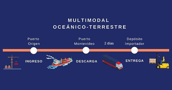 Operativa_de_exportaci%C3%83%C2%B3n_(17)