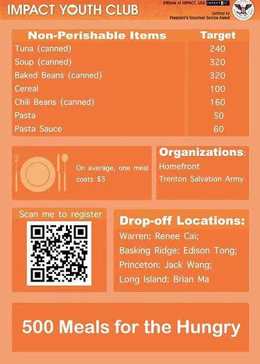 Food Donation Flyer.JPG