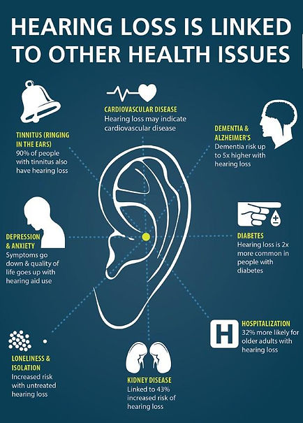 ear_infographic.jpg