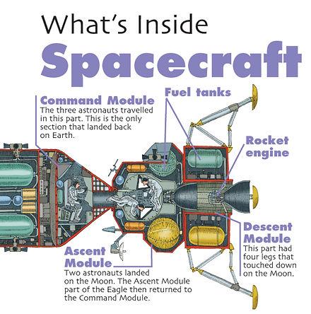coverWIspacecraft.jpg