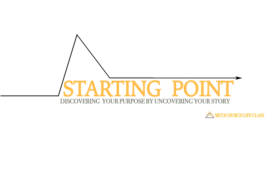 Starting Point Class.png
