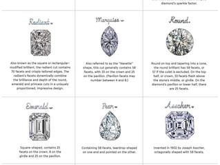 Diamond shapes 101