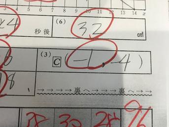 2学期の中間テスト(数学②)