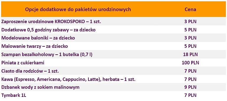 Białystok_-_opcje_dodatkowe.JPG