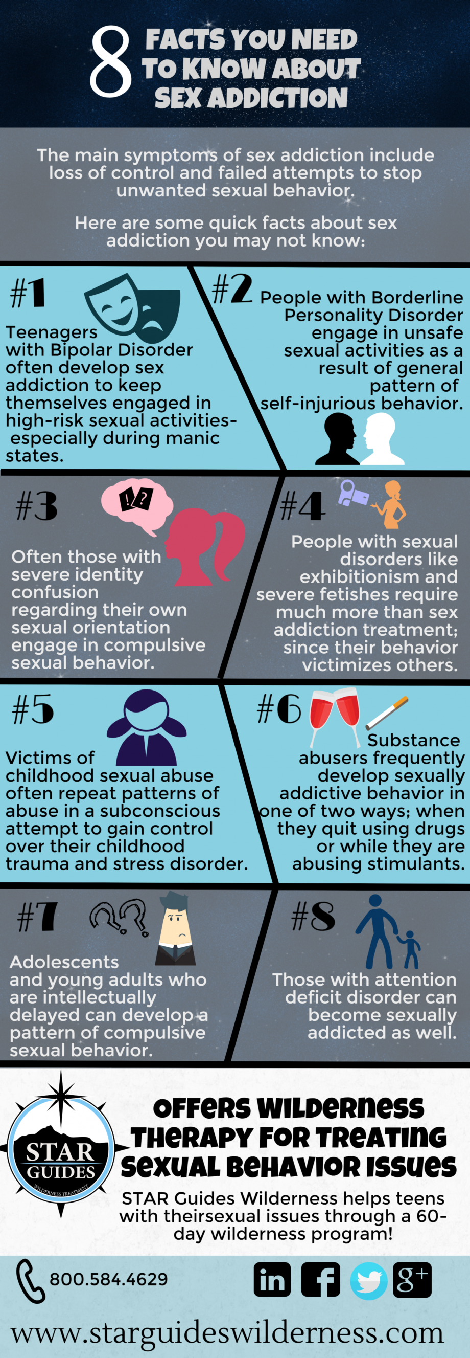STAR Guides Wilderness - 8 facts you need to know about sex addiction infographic