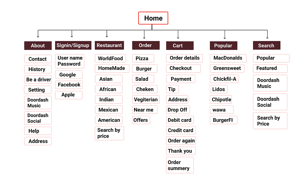site map-2.png