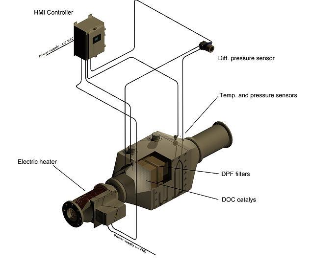 DPF_grzałka-opis_ENG.jpg