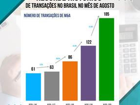 Recorde Histórico de Transações de M&A em Agosto/21