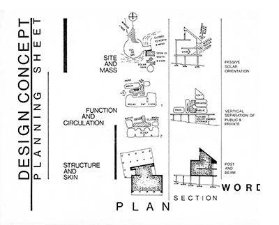 Wayland_Solar_Design_Concept_Sterling_Ar