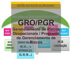 GRO PGR