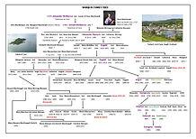 A3   Marquis  Family Tree - Copy.jpg