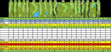 KCC Scorecard