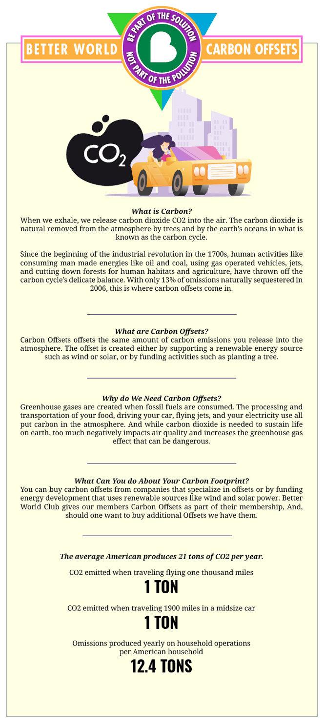 Better-World-Club-Carbon-Offset-Infograp