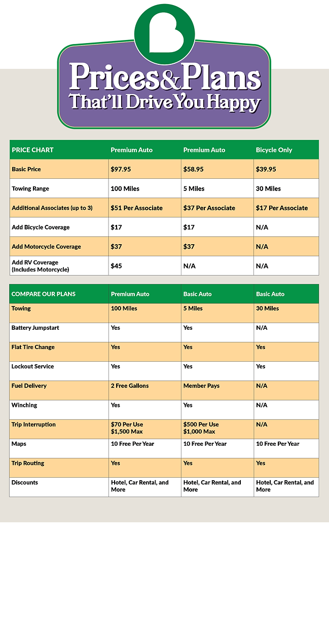 Better World Club PRICES and PLANS Chart
