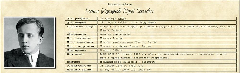 "С сайта ""Бессмертный барак"" https://bessmertnybarak.ru/Esenin_Yuriy_Sergeevich/"