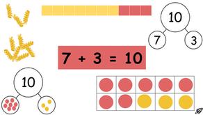Number Bonds Explained for Parents