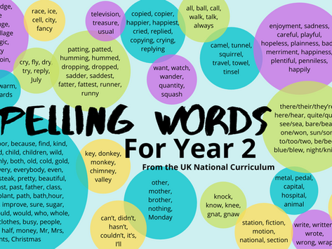 Year 2 Spelling Rules for Parents