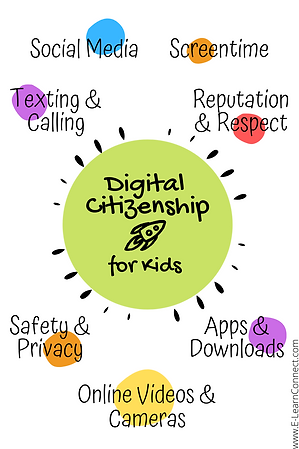 Kids 21st century digital skills development in online learning at home