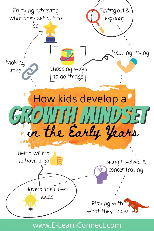 growth mindset early years children infographic development preschool kindergarten learning