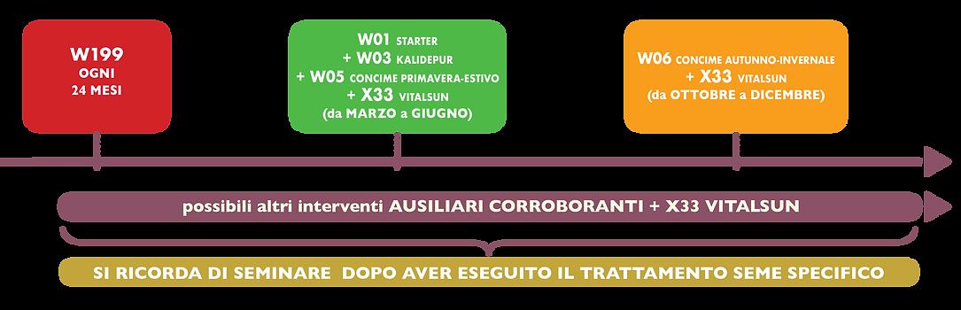 ITA_linea_del_tempo_OTTOBRE 2021.png